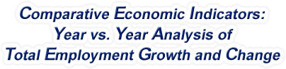 Kentucky - Year vs. Year Analysis of Total Employment Growth and Change, 1969-2016