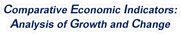 Kentucky - Comparative Economic Indicators: Analysis of Growth and Change, 1969-2016
