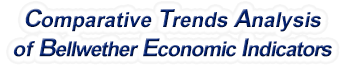 Kentucky - Comparative Trends Analysis of Bellwether Economic Indicators, 1969-2017
