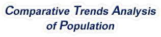 Kentucky - Comparative Trends Analysis of Population, 1969-2016