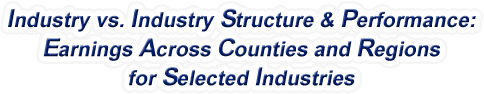 Kentucky - Industry vs. Industry Structure & Performance: Employment Across Counties and Regions for Selected Industries
