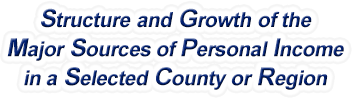 Kentucky Structure & Growth of the Major Sources of Personal Income in a Selected County or Region